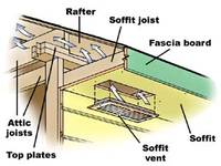 As I Was Saying You Can Add Airflow By Adding Vents To The Soffit Retrofit Vent Styles Include Small Round Rectangular And 8 Foot Long Strip